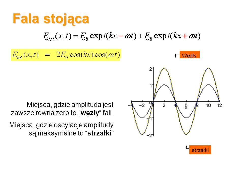 Fala stojąca Miejsca, gdzie amplituda jest zawsze równa zero to węzły fali. Miejsca, gdzie oscylacje amplitudy są maksymalne to strzałki Węzły strzałk