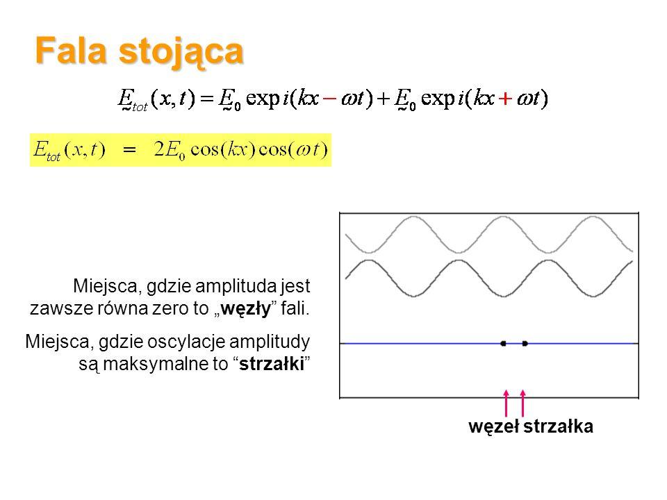 Fala stojąca węzeł strzałka Miejsca, gdzie amplituda jest zawsze równa zero to węzły fali. Miejsca, gdzie oscylacje amplitudy są maksymalne to strzałk