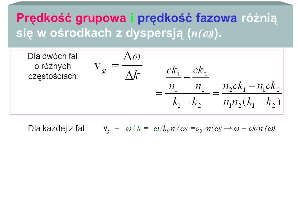 Prędkość grupowa i prędkość fazowa różnią się w ośrodkach z dyspersją ( n( ) ). Dla dwóch fal o różnych częstościach: v p = / k = /k 0 n ( ) =c 0 /n(