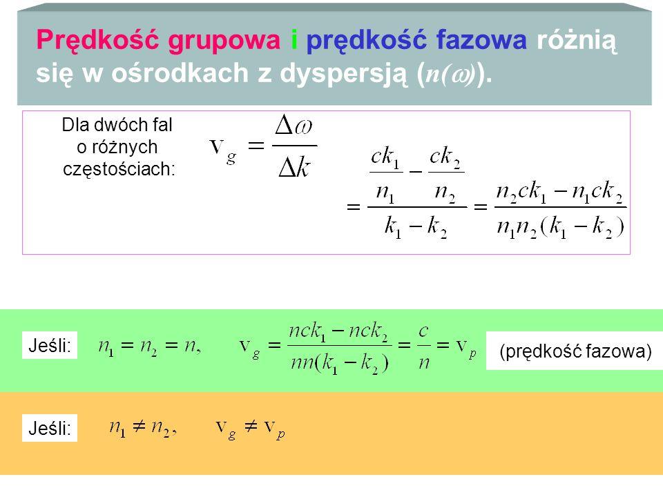 Prędkość grupowa i prędkość fazowa różnią się w ośrodkach z dyspersją ( n( ) ). Dla dwóch fal o różnych częstościach: Jeśli: (prędkość fazowa)