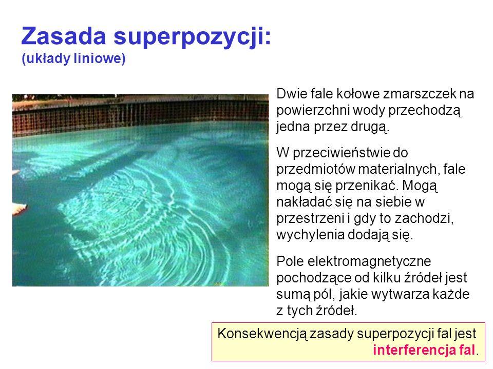 Zasada superpozycji: (układy liniowe) Pole elektromagnetyczne pochodzące od kilku źródeł jest sumą pól, jakie wytwarza każde z tych źródeł. Konsekwenc