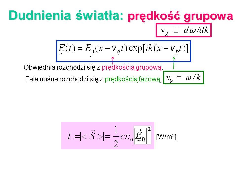 v g d /dk Dudnienia światła: prędkość grupowa Obwiednia rozchodzi się z prędkością grupową. Fala nośna rozchodzi się z prędkością fazową v p = / k [W/