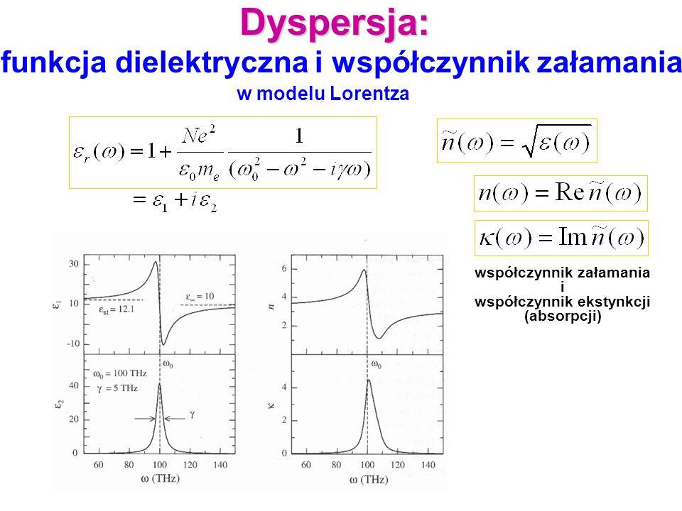 współczynnik załamania i współczynnik ekstynkcji (absorpcji) Dyspersja: funkcja dielektryczna i współczynnik załamania w modelu Lorentza