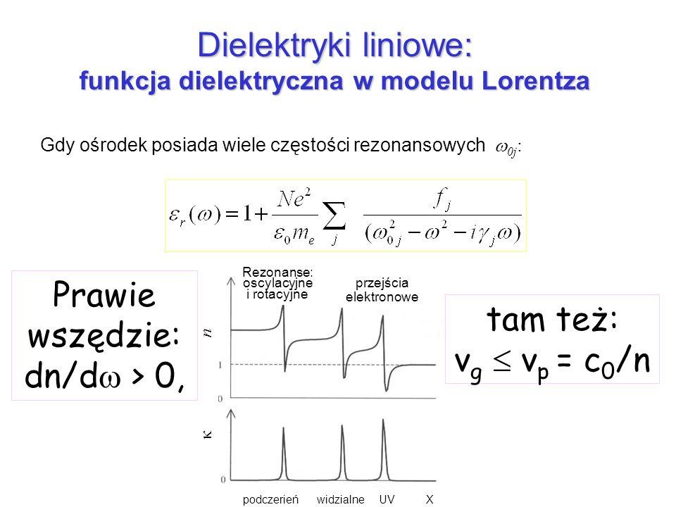 Dielektryki liniowe: funkcja dielektryczna w modelu Lorentza Gdy ośrodek posiada wiele częstości rezonansowych 0j : podczerień widzialne UV X czestotl