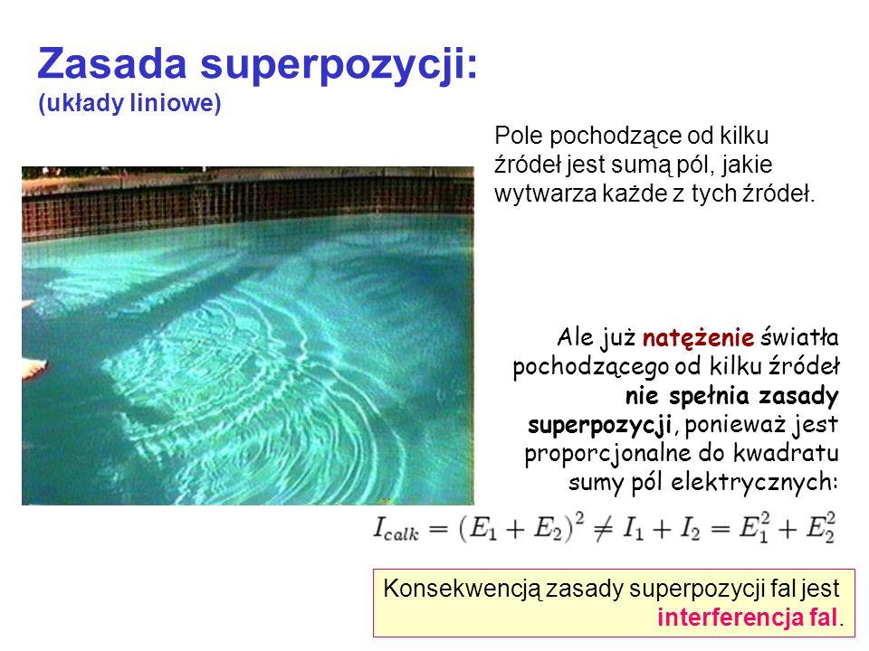 Zasada superpozycji: (układy liniowe) Pole pochodzące od kilku źródeł jest sumą pól, jakie wytwarza każde z tych źródeł. Ale już natężenie światła poc