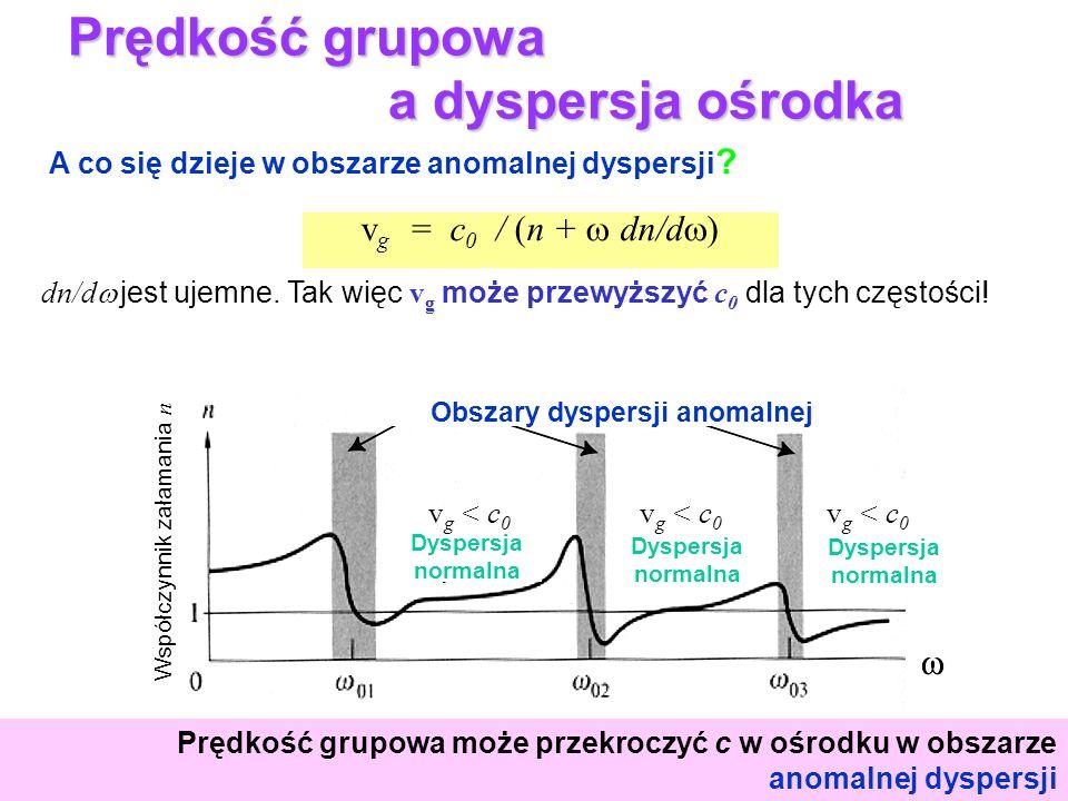 A co się dzieje w obszarze anomalnej dyspersji ? v g = c 0 / (n + dn/d ) dn/d jest ujemne. Tak więc v g może przewyższyć c 0 dla tych częstości! Dyspe