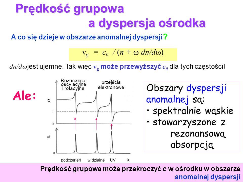 podczerień widzialne UV X czestotliwość (Hz) Rezonanse: oscylacyjne i rotacyjne przejścia elektronowe n A co się dzieje w obszarze anomalnej dyspersji