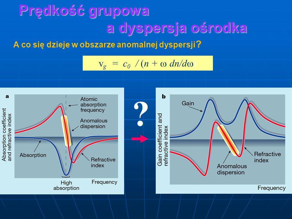 v g = c 0 / (n + dn/d ) A co się dzieje w obszarze anomalnej dyspersji ? Prędkość grupowa a dyspersja ośrodka ?