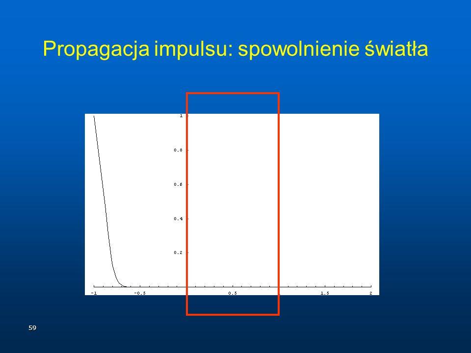 59 Propagacja impulsu: spowolnienie światła