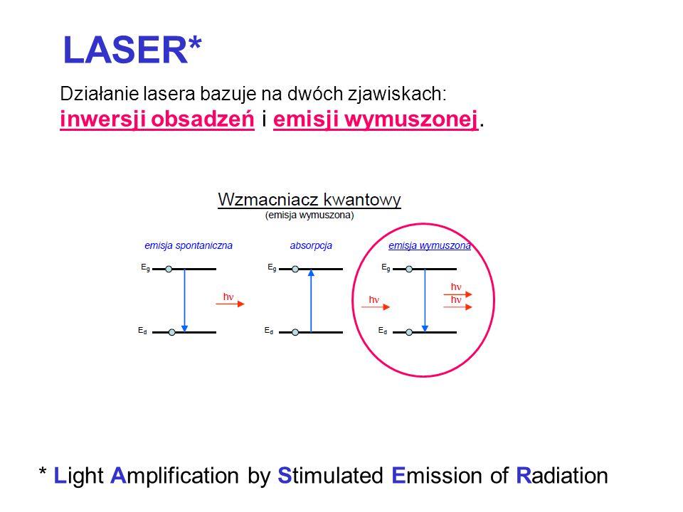 LASER* * Light Amplification by Stimulated Emission of Radiation Działanie lasera bazuje na dwóch zjawiskach: inwersji obsadzeń i emisji wymuszonej.