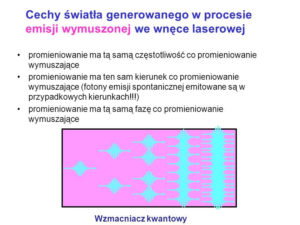promieniowanie ma tą samą częstotliwość co promieniowanie wymuszające promieniowanie ma ten sam kierunek co promieniowanie wymuszające (fotony emisji spontanicznej emitowane są w przypadkowych kierunkach!!!) promieniowanie ma tą samą fazę co promieniowanie wymuszające Cechy światła generowanego w procesie emisji wymuszonej we wnęce laserowej Wzmacniacz kwantowy