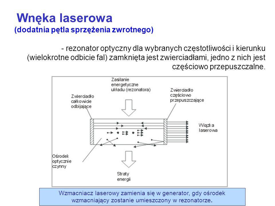 Wnęka laserowa - rezonator optyczny dla wybranych częstotliwości i kierunku (wielokrotne odbicie fal) zamknięta jest zwierciadłami, jedno z nich jest częściowo przepuszczalne.