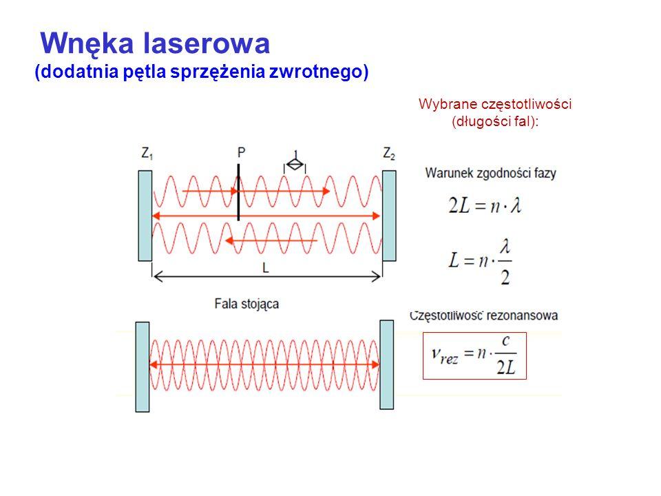 Wnęka laserowa (dodatnia pętla sprzężenia zwrotnego) Wybrane częstotliwości (długości fal):