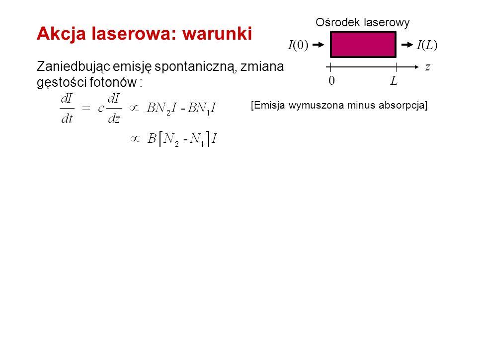 W zależności od różnicy N 2 < N 1 nastąpi wykładniczy wzrost lub spadek irradiancji.