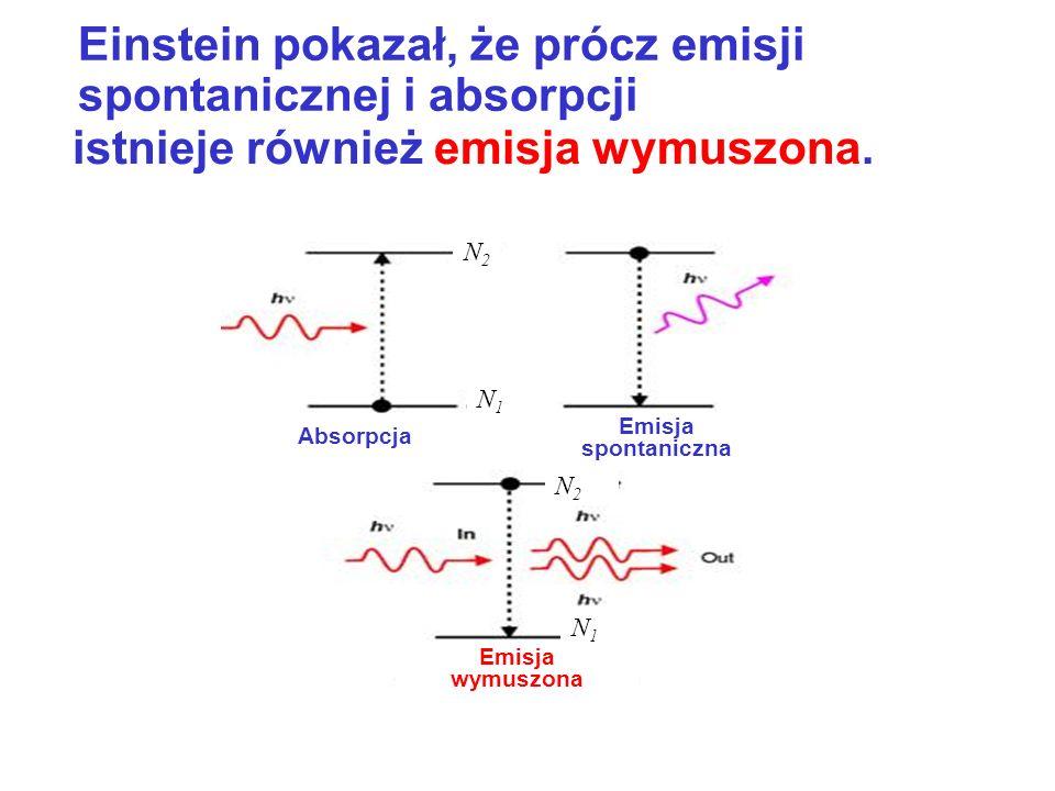 Absorpcja Emisja spontaniczna Emisja wymuszona N2N2 N1N1 N2N2 N1N1 Einstein pokazał, że prócz emisji spontanicznej i absorpcji istnieje również emisja wymuszona.