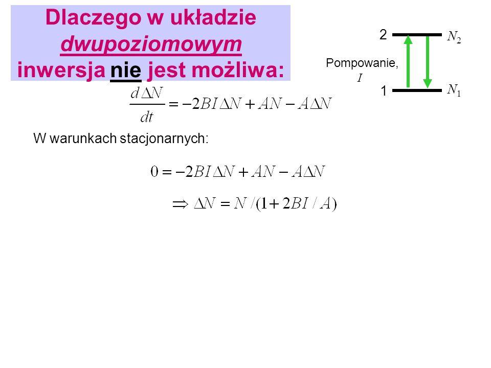W warunkach stacjonarnych: N jest zawsze dodatnie, niezależnie od tego, jak duże jest I ! Inwersja w układzie dwupoziomowym nie jest możliwa! gdzie: I