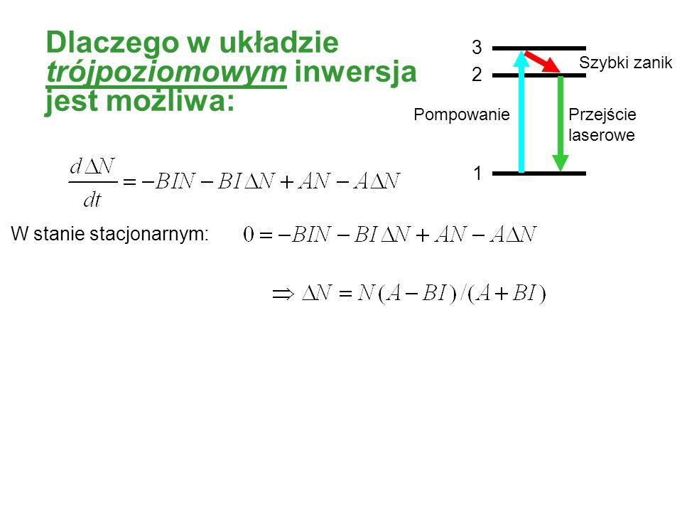 Dlaczego w układzie trójpoziomowym inwersja jest możliwa: W stanie stacjonarnym: gdzie: Teraz jeśli I > I sat, N jest ujemne! Inwersja jest możliwa. I
