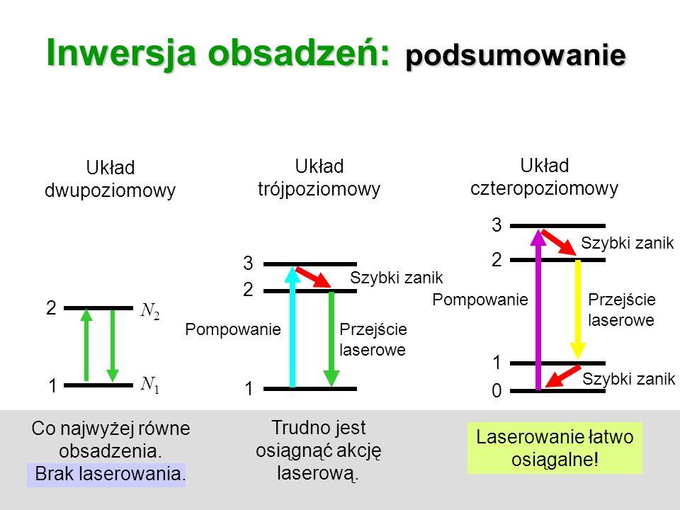 Inwersja obsadzeń: podsumowanie Układ dwupoziomowy Co najwyżej równe obsadzenia.