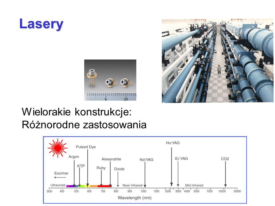 Wielorakie konstrukcje: Różnorodne zastosowania Lasery