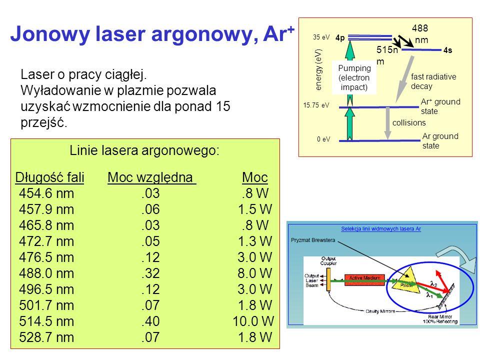 Jonowy laser argonowy, Ar + Linie lasera argonowego: Długość faliMoc względna Moc 454.6 nm.03.8 W 457.9 nm.06 1.5 W 465.8 nm.03.8 W 472.7 nm.05 1.3 W 476.5 nm.12 3.0 W 488.0 nm.32 8.0 W 496.5 nm.12 3.0 W 501.7 nm.07 1.8 W 514.5 nm.40 10.0 W 528.7 nm.07 1.8 W 35 eV energy (eV) fast radiative decay Ar ground state 15.75 eV 0 eV collisions 488 nm Ar + ground state 4p 4s Pumping (electron impact) 515n m Laser o pracy ciągłej.
