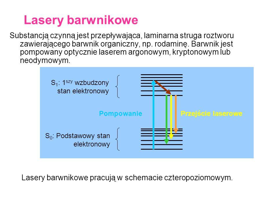 S 0 : Podstawowy stan elektronowy S 1 : 1 szy wzbudzony stan elektronowy Przejście laserowe Lasery barwnikowe pracują w schemacie czteropoziomowym. Po