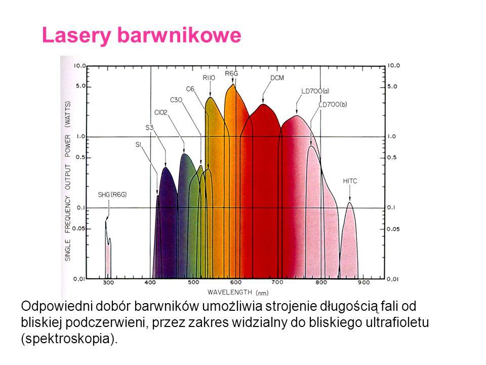 Lasery barwnikowe Odpowiedni dobór barwników umożliwia strojenie długością fali od bliskiej podczerwieni, przez zakres widzialny do bliskiego ultrafio