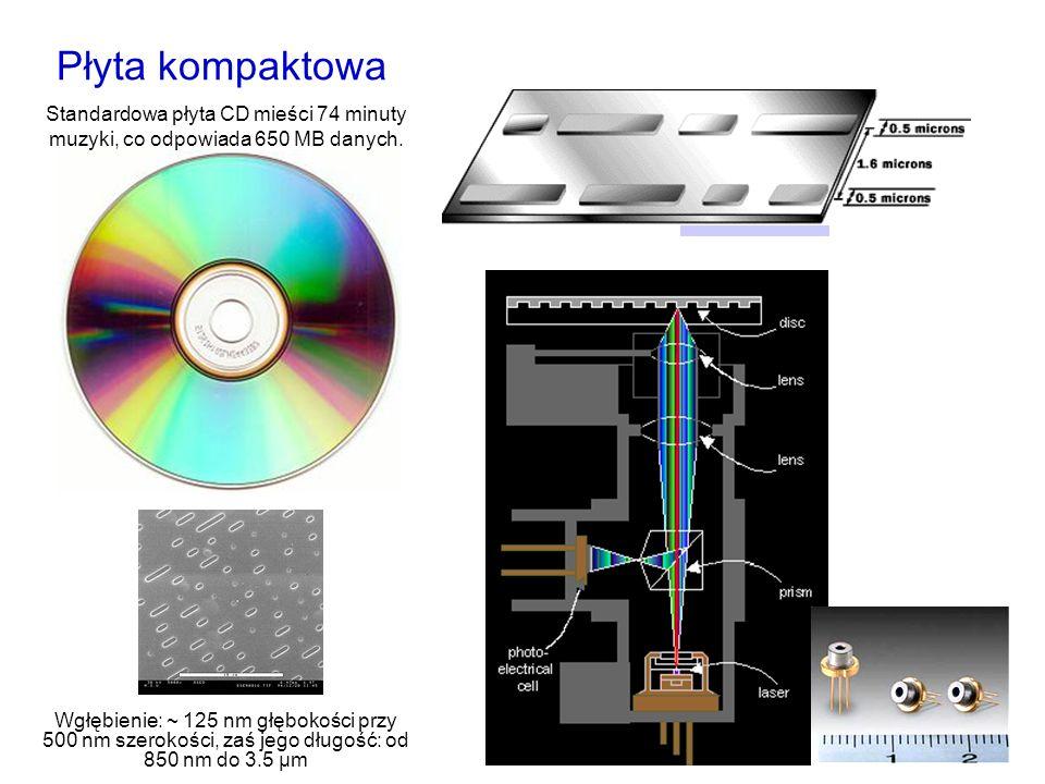 Płyta kompaktowa Wgłębienie: ~ 125 nm głębokości przy 500 nm szerokości, zaś jego długość: od 850 nm do 3.5 µm Standardowa płyta CD mieści 74 minuty muzyki, co odpowiada 650 MB danych.