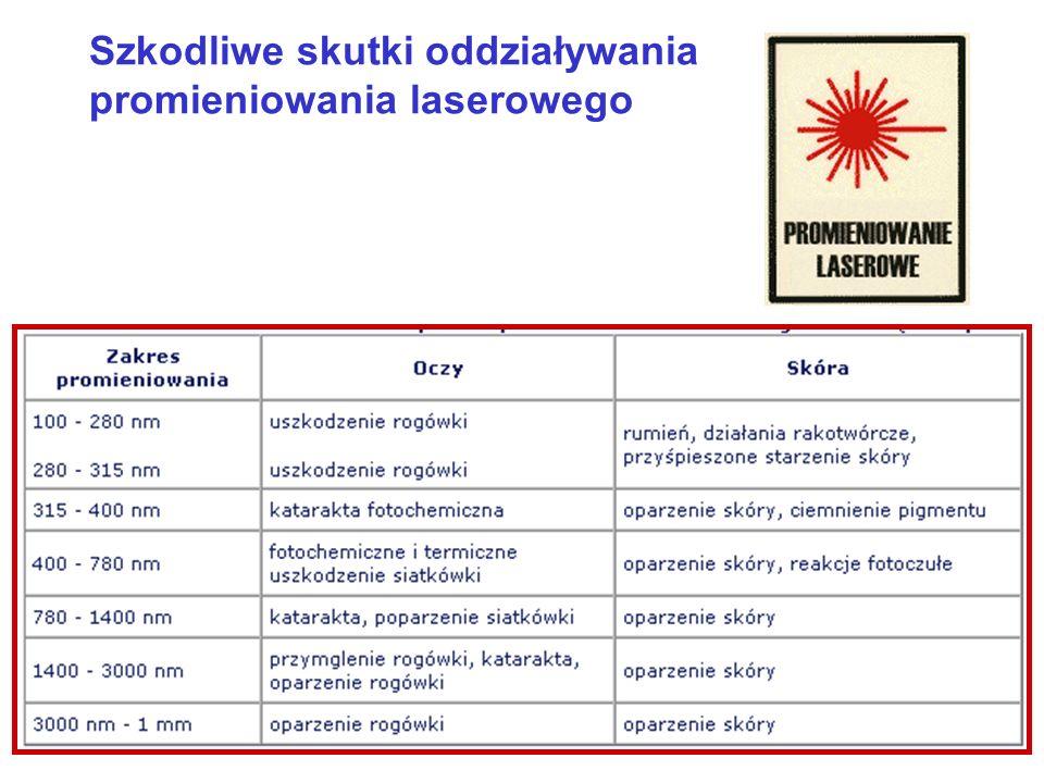 Szkodliwe skutki oddziaływania promieniowania laserowego