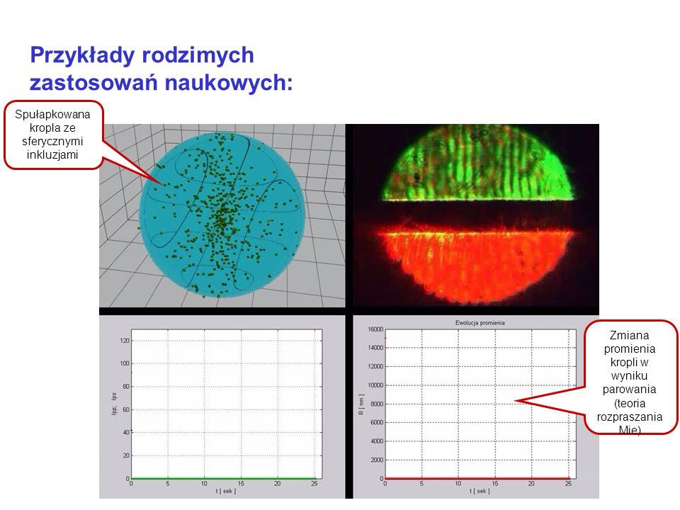 Przykłady rodzimych zastosowań naukowych: Spułapkowana kropla ze sferycznymi inkluzjami Zmiana promienia kropli w wyniku parowania (teoria rozpraszani