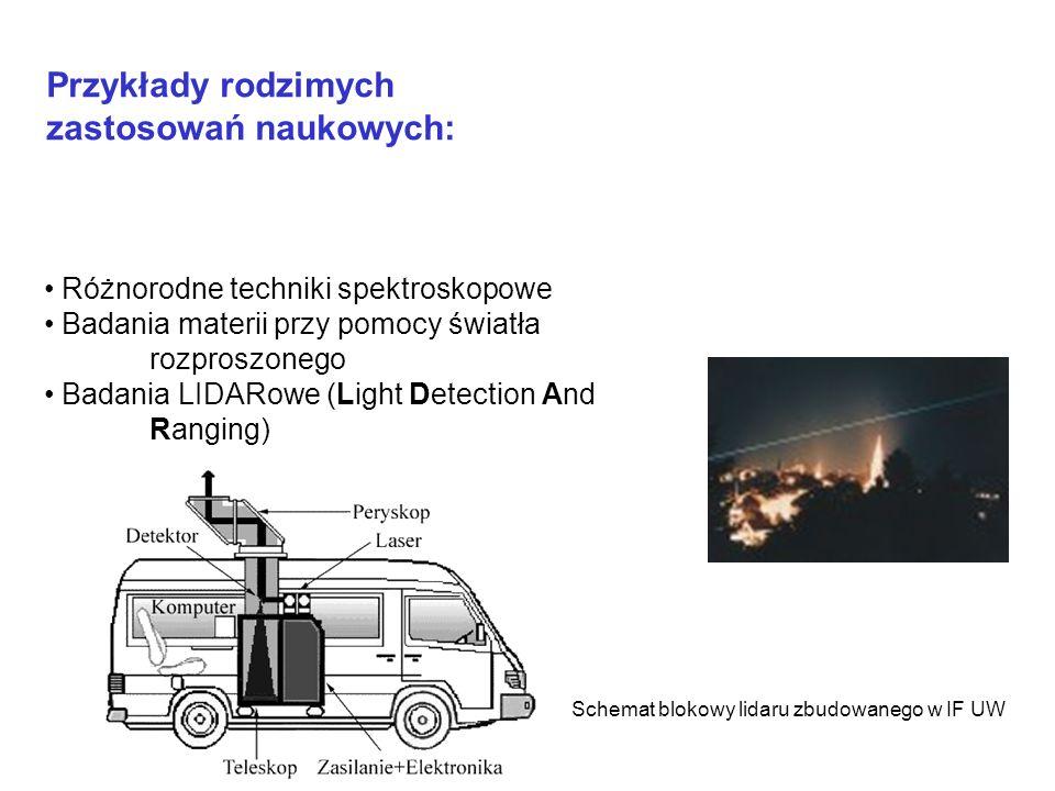 Przykłady rodzimych zastosowań naukowych: Różnorodne techniki spektroskopowe Badania materii przy pomocy światła rozproszonego Badania LIDARowe (Light