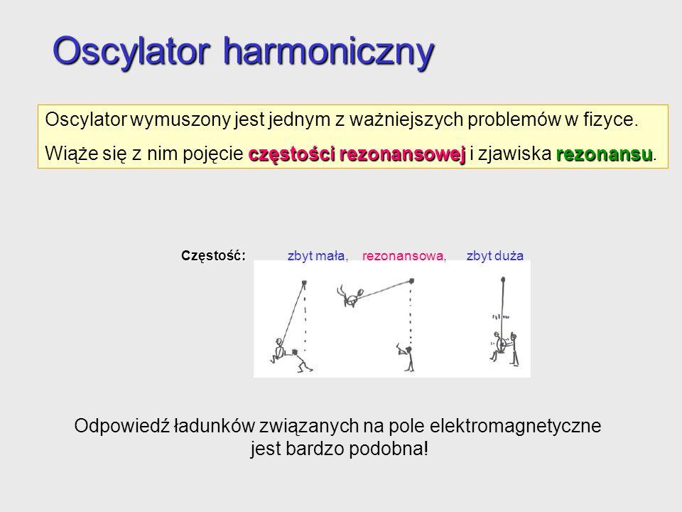 Oscylator wymuszony jest jednym z ważniejszych problemów w fizyce. częstości rezonansowejrezonansu Wiąże się z nim pojęcie częstości rezonansowej i zj