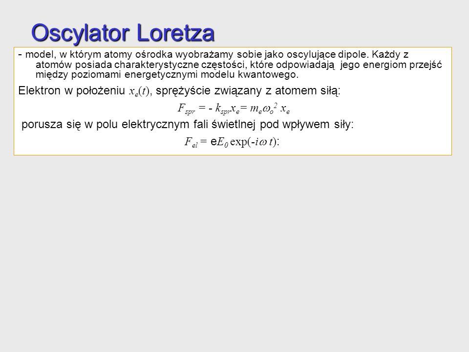 Oscylator Loretza - model, w którym atomy ośrodka wyobrażamy sobie jako oscylujące dipole. Każdy z atomów posiada charakterystyczne częstości, które o