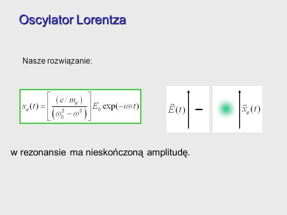 Oscylator Lorentza Nasze rozwiązanie: w rezonansie ma nieskończoną amplitudę.