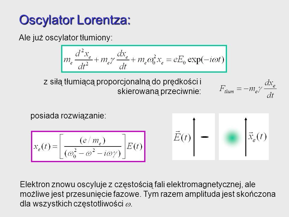 Co opisuje czynnik tłumiący Co opisuje czynnik tłumiący Atomy spontanicznie powracają do stanu podstawowego po pewnym czasie.
