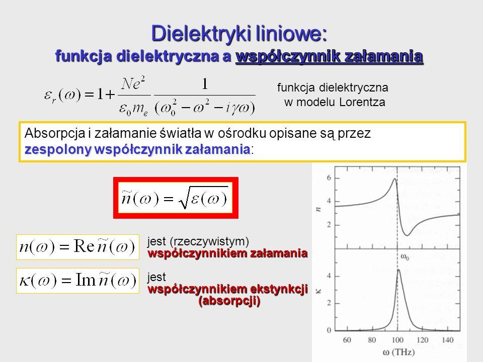 Współczynnik załamania w funkcji częstości Ponieważ częstości rezonansowe pojawiają się w różnych obszarach widma elektromagnetycznego, współczynniki n( ) i ( ) zmieniają się w złożony sposób.