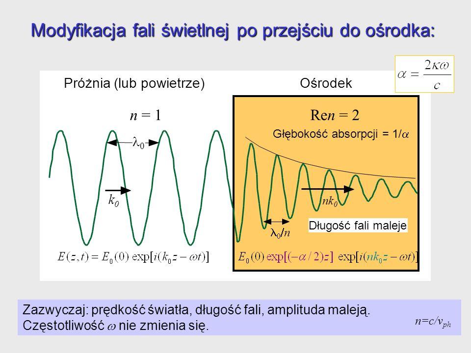 Modyfikacja fali świetlnej po przejściu do ośrodka: Zazwyczaj: prędkość światła, długość fali, amplituda maleją. Częstotliwość nie zmienia się. n = 1R