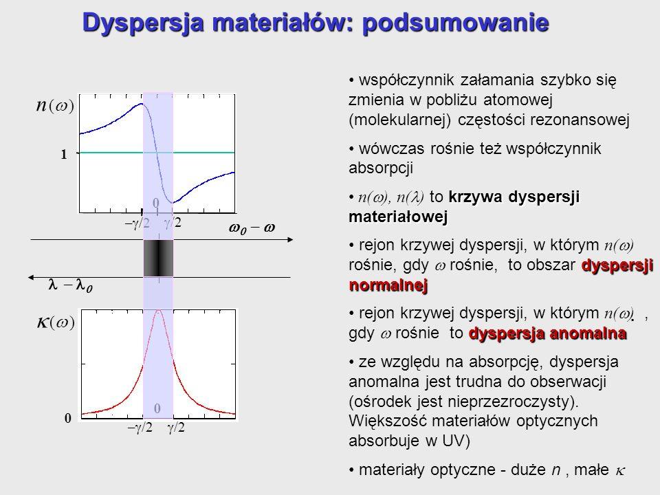 38 Dyspersja materiałów: podsumowanie n ( ) 1 0 – /2 /2 ( ) 0 0 – /2 /2 współczynnik załamania szybko się zmienia w pobliżu atomowej (molekularnej) cz