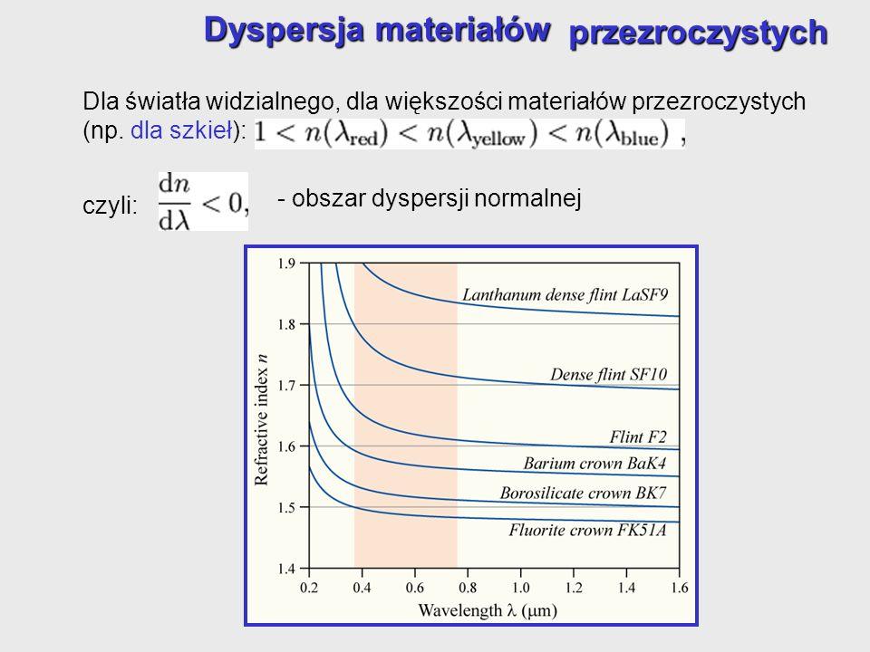 Dla światła widzialnego, dla większości materiałów przezroczystych (np. dla szkieł): czyli: Dyspersja materiałów przezroczystych - obszar dyspersji no