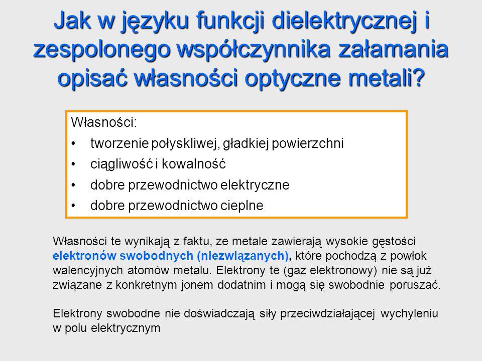 Jak w języku funkcji dielektrycznej i zespolonego współczynnika załamania opisać własności optyczne metali? Własności te wynikają z faktu, ze metale z