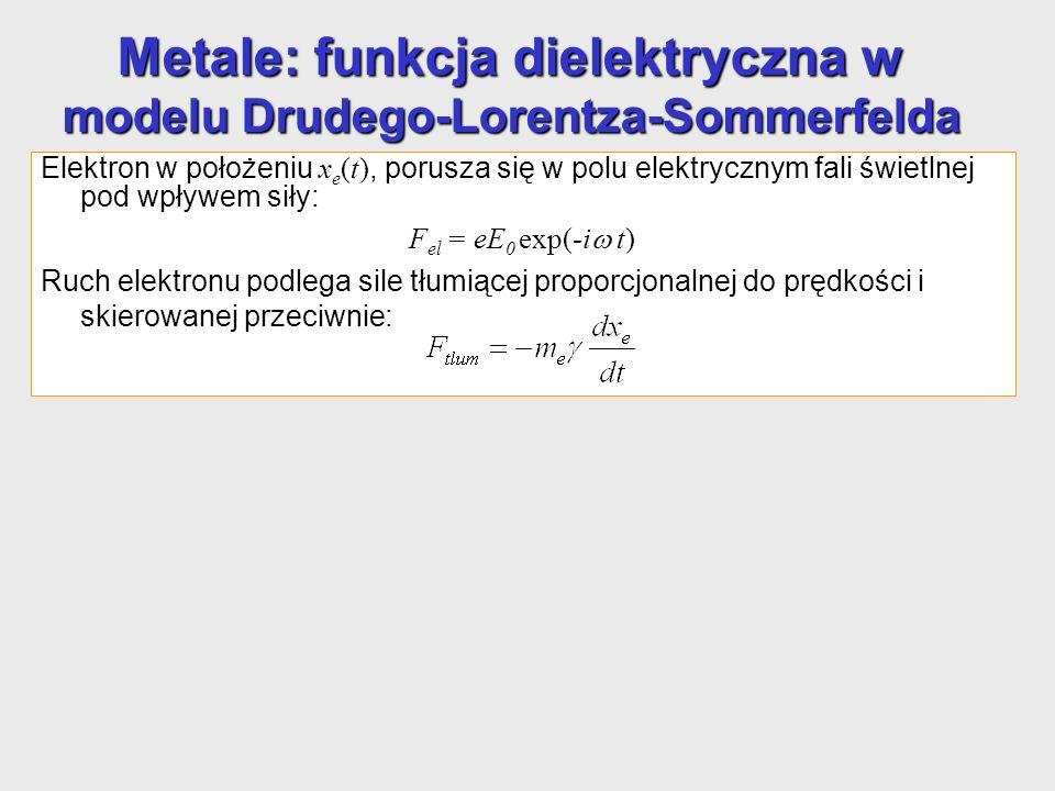 Metale: funkcja dielektryczna w modelu Drudego-Lorentza-Sommerfelda Elektron w położeniu x e (t), porusza się w polu elektrycznym fali świetlnej pod wpływem siły: F el = eE 0 exp(-i t) Ruch elektronu podlega sile tłumiącej proporcjonalnej do prędkości i skierowanej przeciwnie: