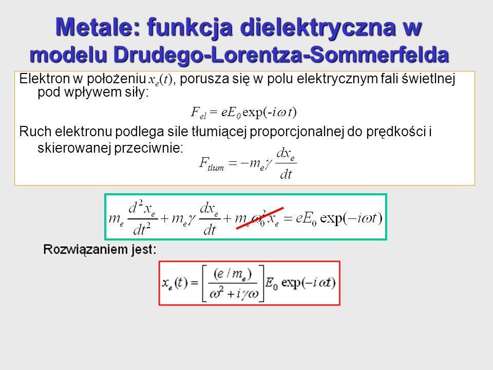 Metale: funkcja dielektryczna w modelu Drudego-Lorentza-Sommerfelda Elektron w położeniu x e (t), porusza się w polu elektrycznym fali świetlnej pod w