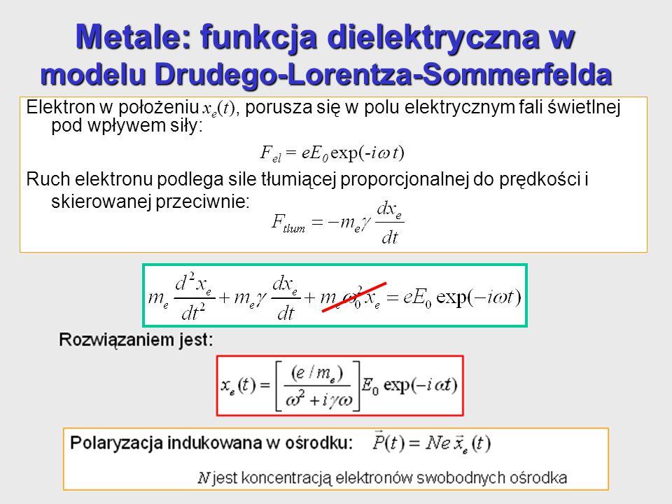 Metale: funkcja dielektryczna w modelu Drudego-Lorentza-Sommerfelda Wprowadźmy pole indukcji elektrycznej : gdzie p jest częstością plazmową danego metalu: