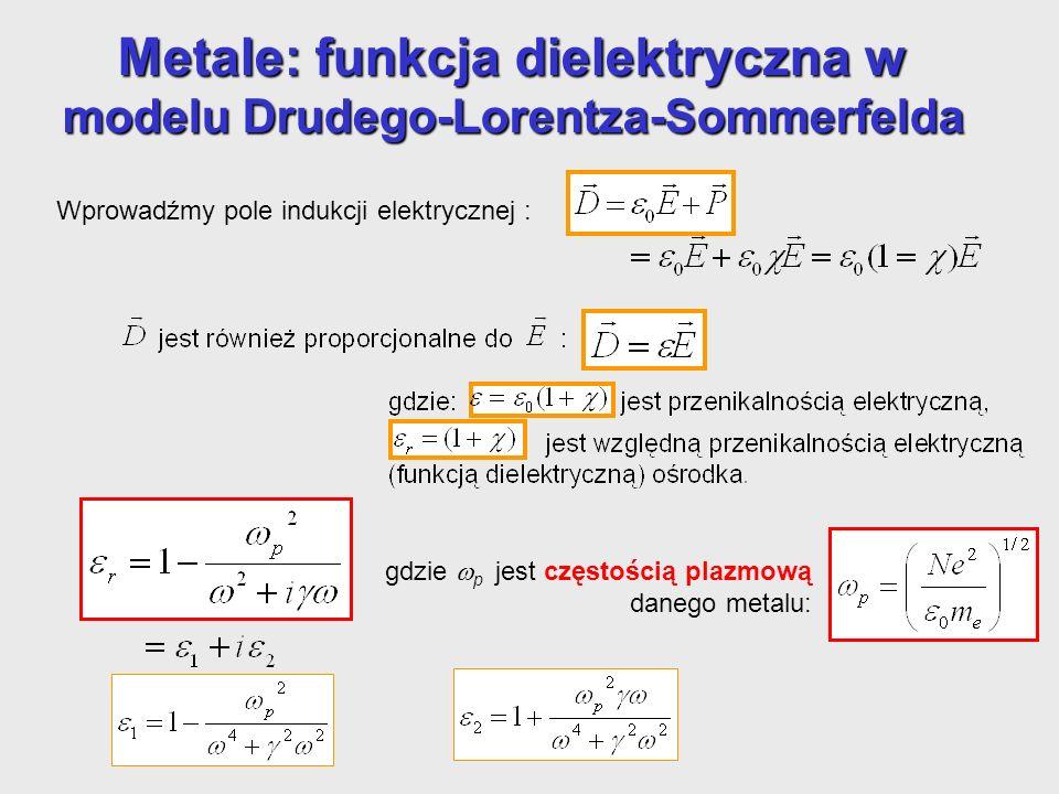 Metale: funkcja dielektryczna w modelu Drudego-Lorentza-Sommerfelda Wprowadźmy pole indukcji elektrycznej : gdzie p jest częstością plazmową danego me