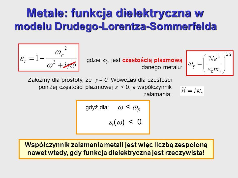 Metale: funkcja dielektryczna w modelu Drudego-Lorentza-Sommerfelda gdzie p jest częstością plazmową danego metalu: Światło o częstotliwości poniżej częstotliwości plazmowej jest odbijane; elektrony metalu ekranują pole elektryczne fali światła.