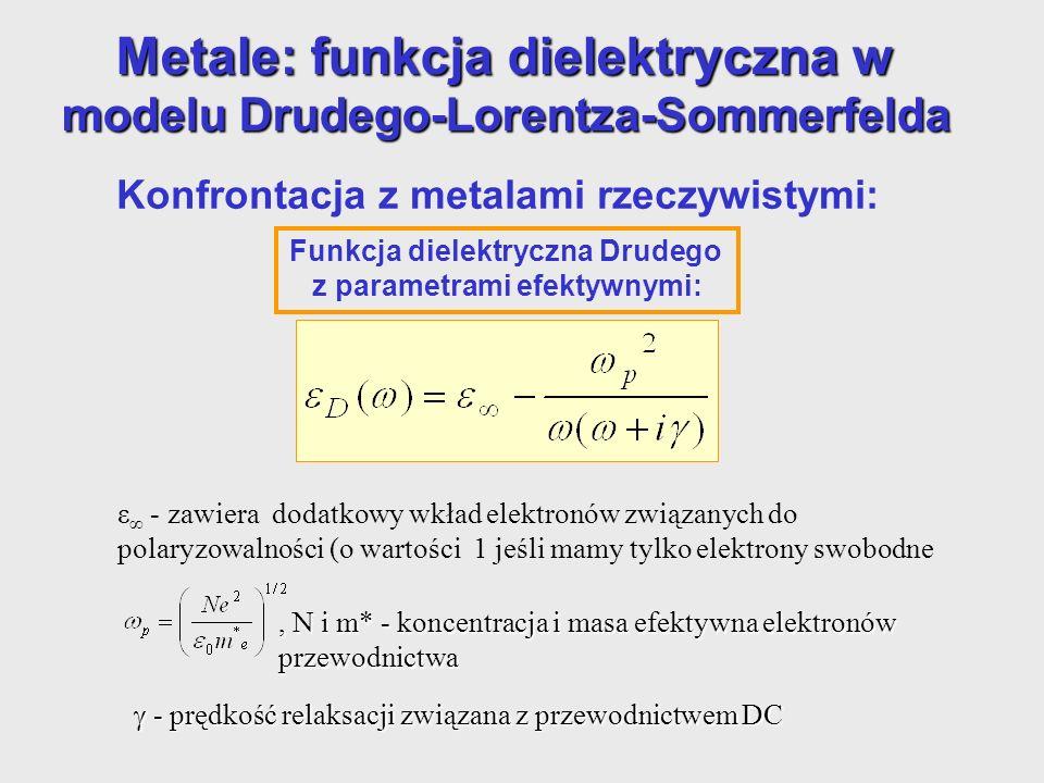 Metale: funkcja dielektryczna w modelu Drudego-Lorentza-Sommerfelda Konfrontacja z metalami rzeczywistymi: - prędkość relaksacji związana z przewodnic