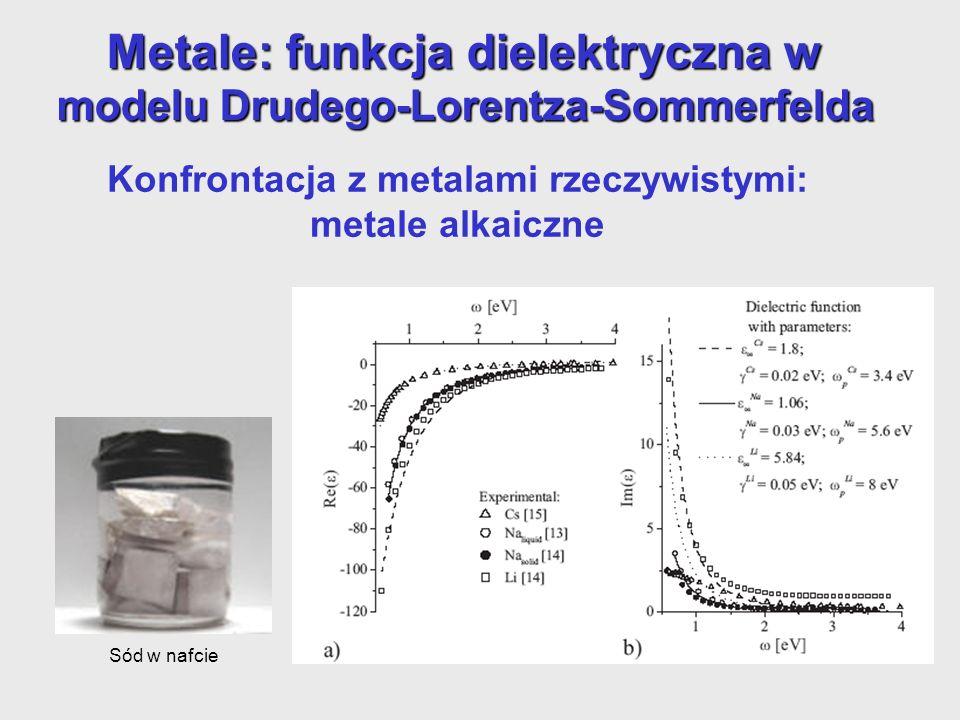 Metale: funkcja dielektryczna w modelu Drudego-Lorentza-Sommerfelda Konfrontacja z metalami rzeczywistymi: metale szlachetne parametry efektywne: 0 = 9,84, p = 9,096eV, = 0,072eV dla złota 0 = 3,7, p = 8,9 eV, = 0,021eV dla srebra