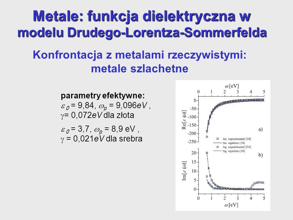 Metale: funkcja dielektryczna w modelu Drudego-Lorentza-Sommerfelda Konfrontacja z metalami rzeczywistymi: metale szlachetne parametry efektywne: 0 =