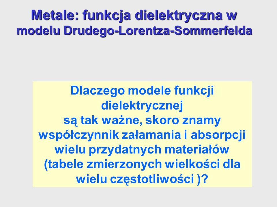 Metale: funkcja dielektryczna w modelu Drudego-Lorentza-Sommerfelda Dlaczego modele funkcji dielektrycznej są tak ważne, skoro znamy współczynnik zała