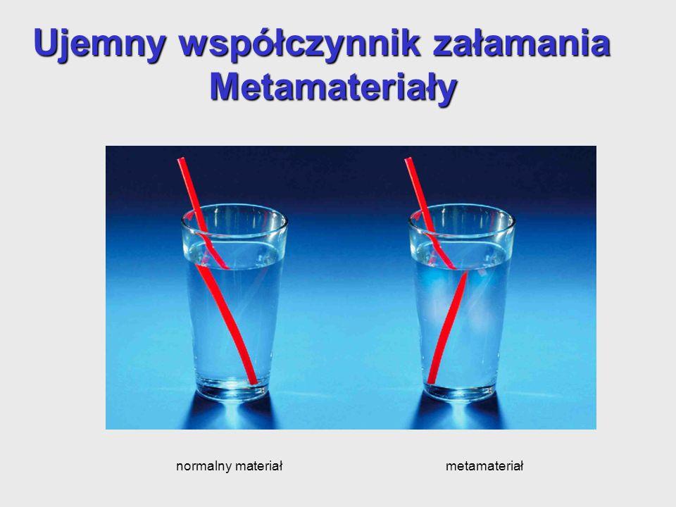 Ujemny współczynnik załamania Metamateriały normalny materiałmetamateriał
