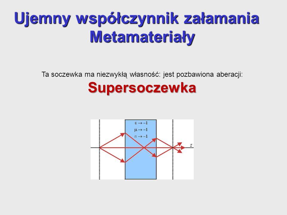 Ujemny współczynnik załamania Metamateriały Ponieważ współczynnik załamania jest ujemny, prędkość fazowa i prędkość grupowa fali elektromagnetycznej mogą rozchodzić się w przeciwnych kierunkach.